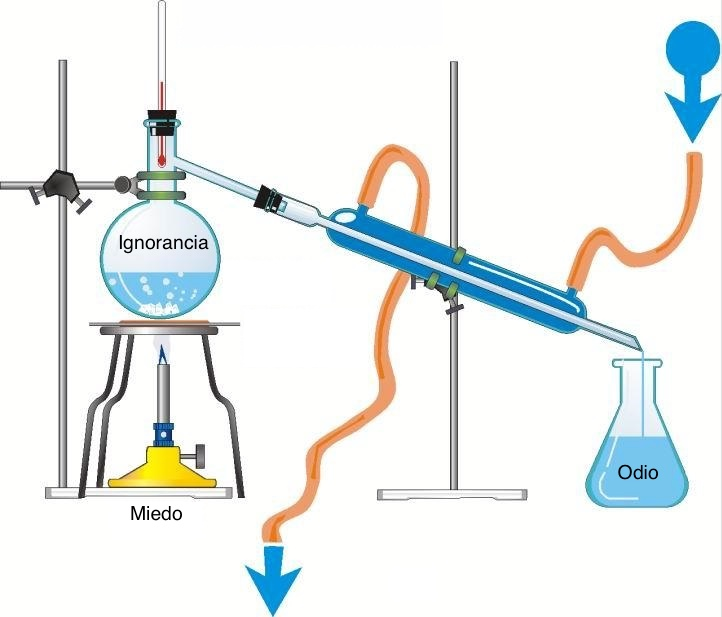 Destilación-Balón-de-destilación